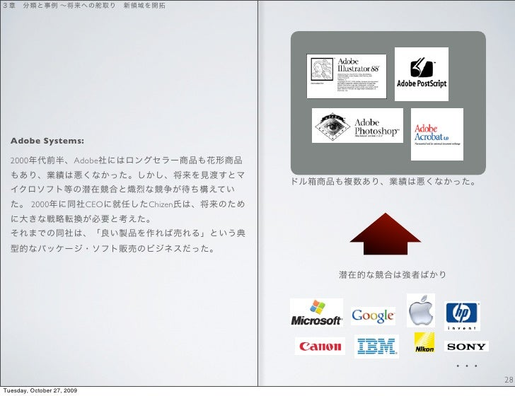 Adobe Systems:    2000                 Adobe             2000               CEO   Chizen                                  ...