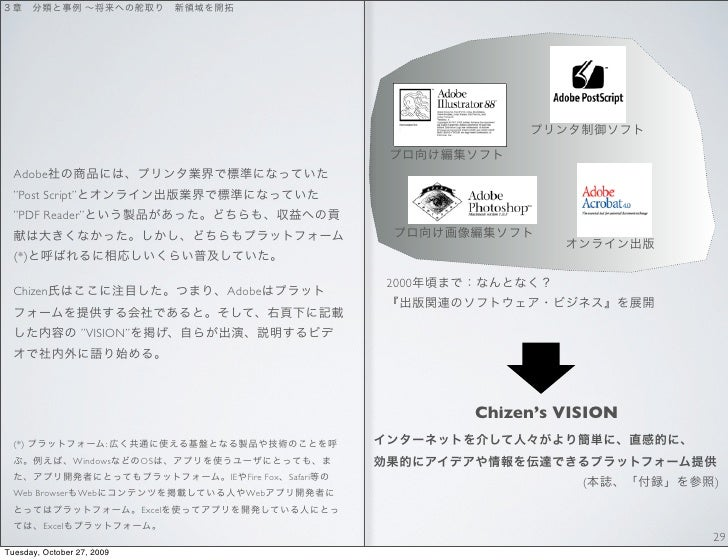 "Adobe   ""Post Script""   ""PDF Reader""     (*)                                                              2000   Chizen   ..."