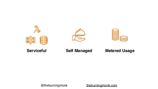 @theburningmonk theburningmonk.com Serviceful Self Managed Metered Usage