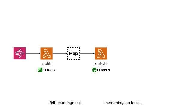 @theburningmonk theburningmonk.com Map split stitch
