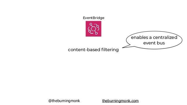 @theburningmonk theburningmonk.com EventBridge AWS Services 3rd Partners Your Application