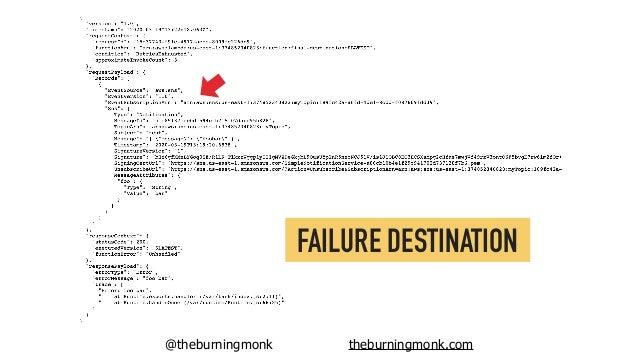 @theburningmonk theburningmonk.com FAILURE DESTINATION