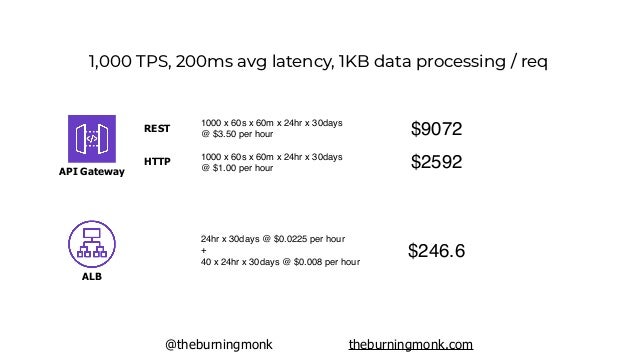 @theburningmonk theburningmonk.com services that pay by uptime are orders-of-magnitude cheaper when running at scale