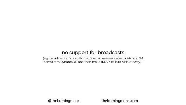 @theburningmonk theburningmonk.com API Gateway AppSync IoT Core