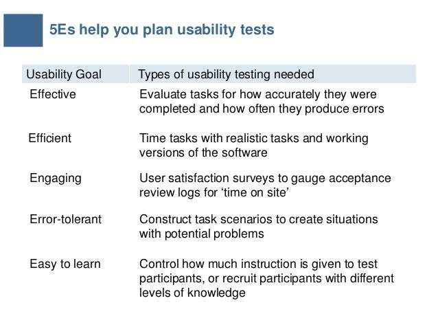 Usability Testing - Nielsen Norman Group