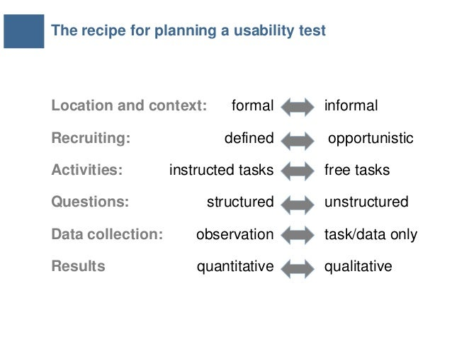 Usability: A part of the User Experience | Interaction ...