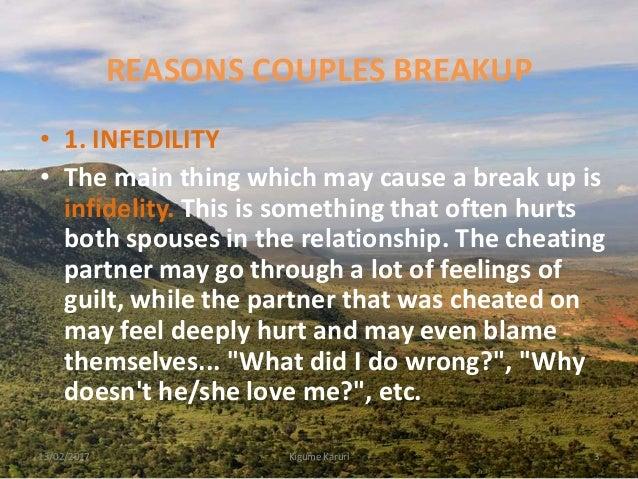Marriage breakups