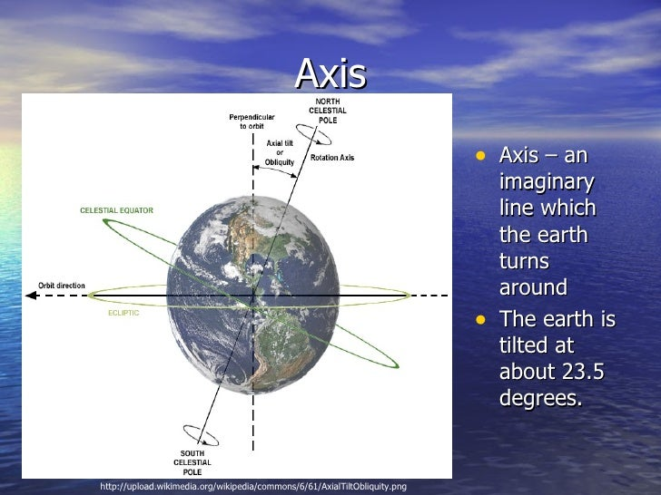 Axis                                                                            • Axis – an                               ...