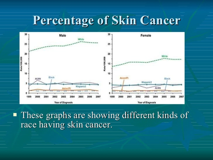 Do Tanning Beds Cause Cancer 28 Images Tanning Beds Trading Cancer For Cancer 29 Of White