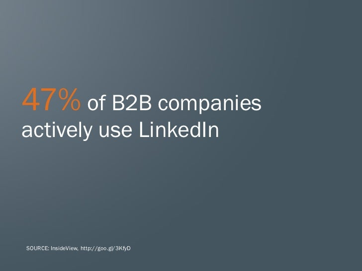 47% of B2B companiesactively use LinkedInSOURCE: InsideView, http://goo.gl/3KfyD
