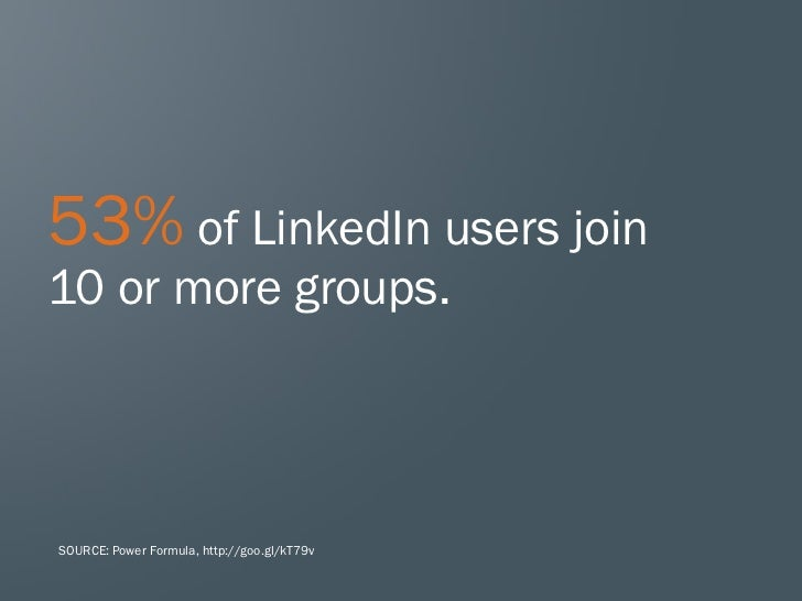 53% of LinkedIn users join10 or more groups.SOURCE: Power Formula, http://goo.gl/kT79v