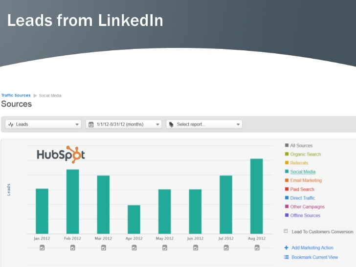 Leads from LinkedIn                      43