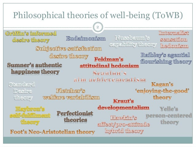 well being attribution theory One cognitive approach is attribution theory (heider  from a sociobiology theory of motivation that humans  seligman's theory of well-being and related.