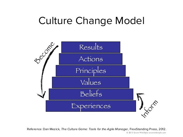 how to change your culture