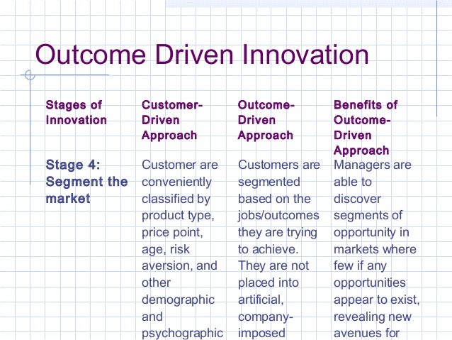 what customers want using outcome-driven innovation pdf