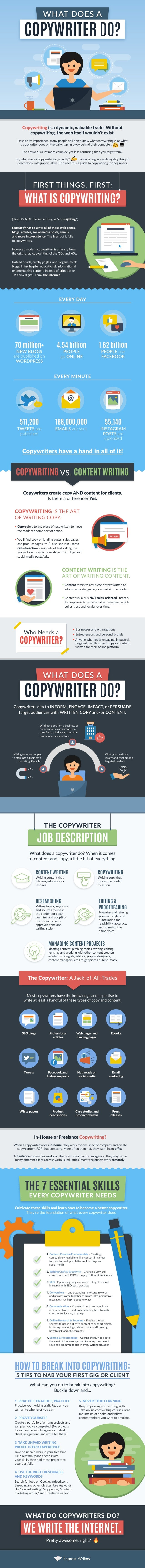 Copywriting is a dynamic, valuable trade. Without copywriting, the web itself wouldn't exist. Despite its importance, many...