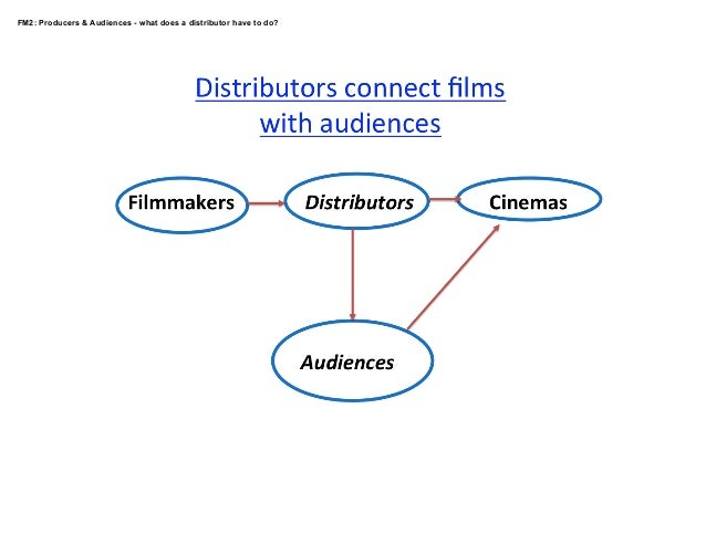 FM2: Producers & Audiences - what does a distributor have to do?