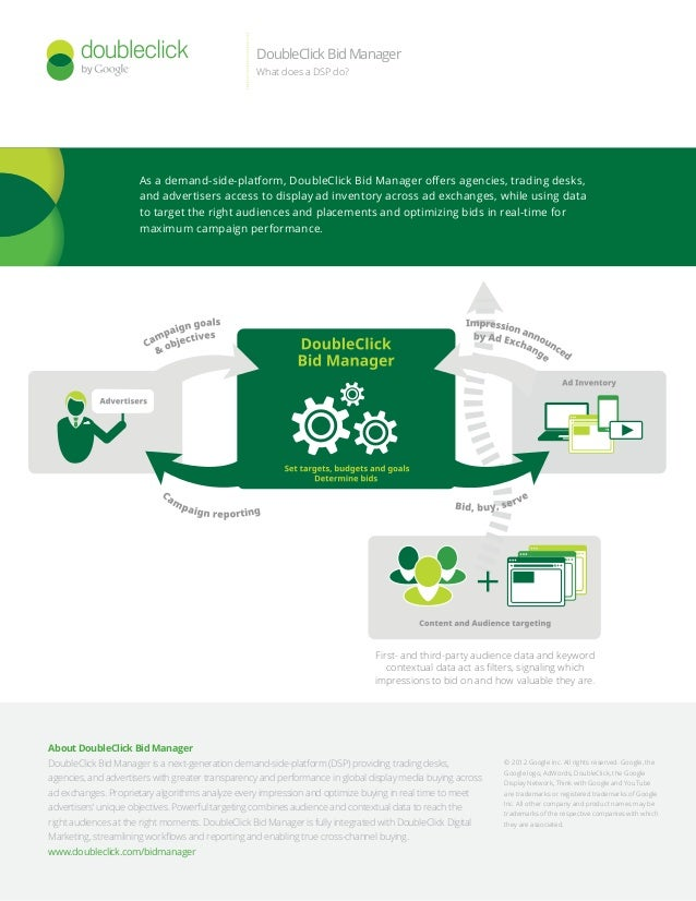 DoubleClick Bid Manager What does a DSP do? About DoubleClick Bid Manager DoubleClick Bid Manager is a next-generation dem...