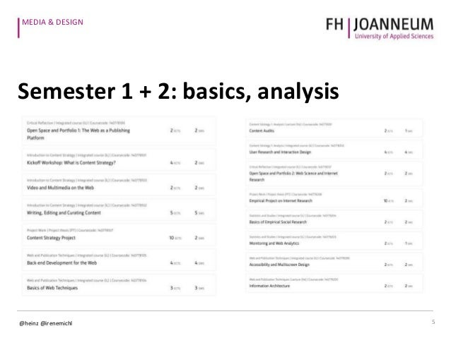 master thesis guide fh joanneum