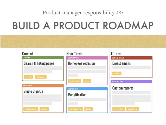 build a product roadmap product manager responsibility 4
