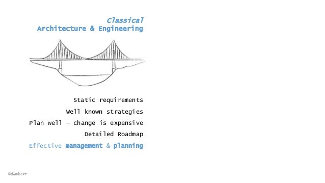 Dynamic requirements Test and learn Be flexible – change is inevitable Progressive Refinement Effective engineering & chan...