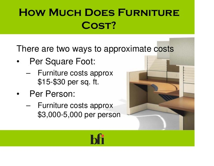 What Does Furniture Cost