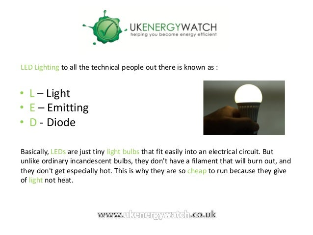 What does LED lighting mean to you?