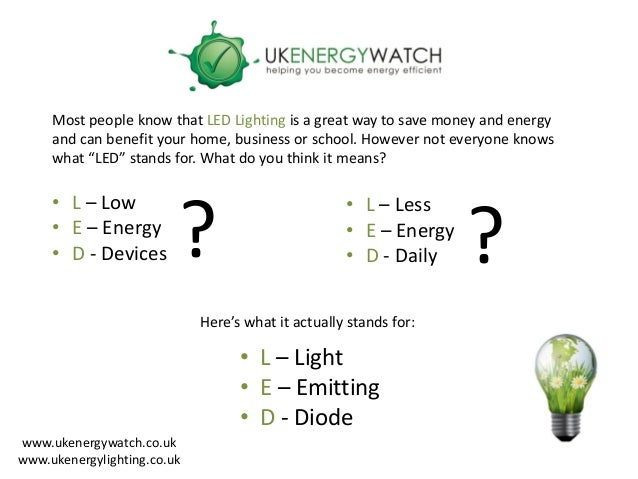 ... 2. Most people know that LED Lighting ...  sc 1 st  SlideShare & What does led lighting mean to you? azcodes.com