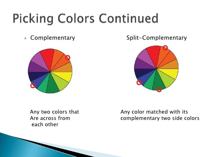 What Does The Different Colors Mean In Creating A Website