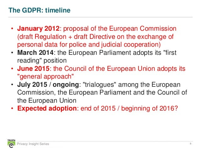 What Does The Proposed Eu General Data Protection Regulation Gdpr M