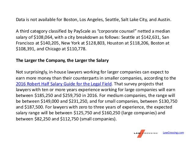 LawCrossing.com Data is not available for Boston, Los Angeles, Seattle, Salt Lake City, and Austin. A third category class...