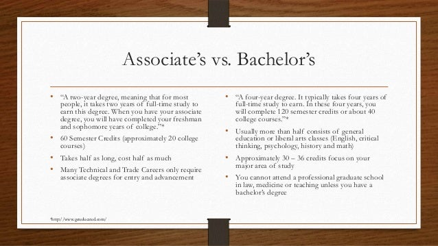 associates degree vs bachelors degree 2 essay Difference in competencies associates versus baccalaureate degree level in nursing difference in competencies: associates versus baccalaureate nurses.