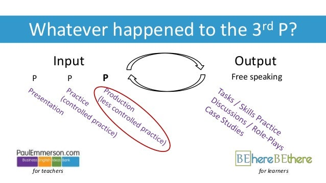 for teachers Whatever happened to the 3rd P? for learners Input Output P P P Free speaking