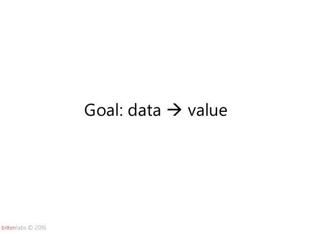 bittenlabs © 2016 Goal: data  value