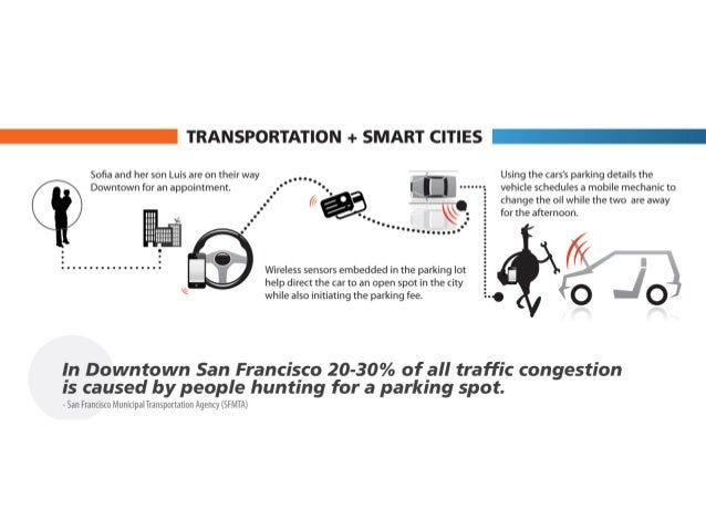 — TRANSPORTATION + SMART CITIES  Sofia and her son Luis are on their way __, ,__ .  ,— Using the cars's parking details the...