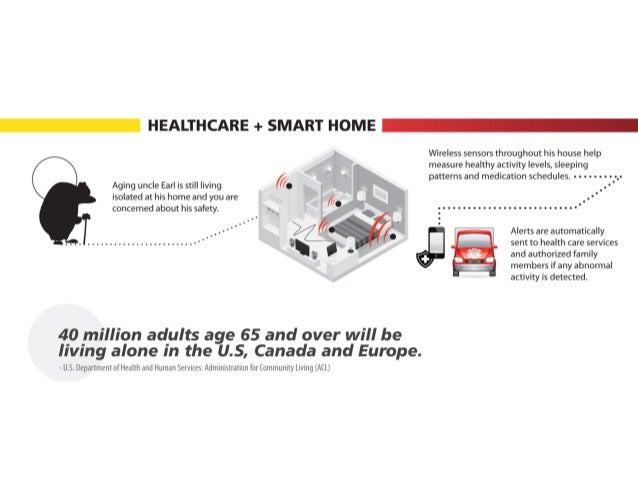 — HEALTHCARE + SMART HOME  Wireless sensors throughout his house help measure healthy activity levels,  sleeping  patterns...
