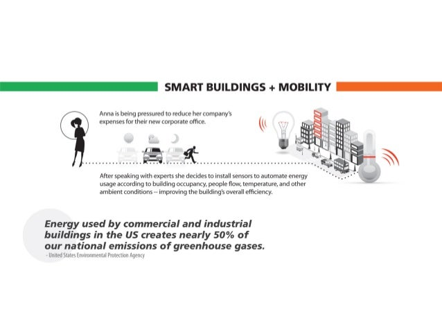 SMART BUILDINGS + MOBILITY —  Anna is being pressured to reduce her company's §fl expenses for their new corporate office.  ...