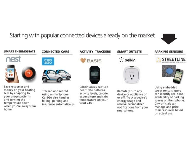 Starting with popular connected devices already on the market .   SMART THERMOSTATS  CONNECTED CARS  ACTIVITY TRACKERS  SM...