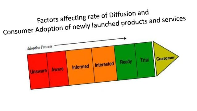 new product adoption and diffusion Factors affecting technology adoption categories of adopters the chasm  choosing a  the extent to which a new product can be tried on a limited basis.