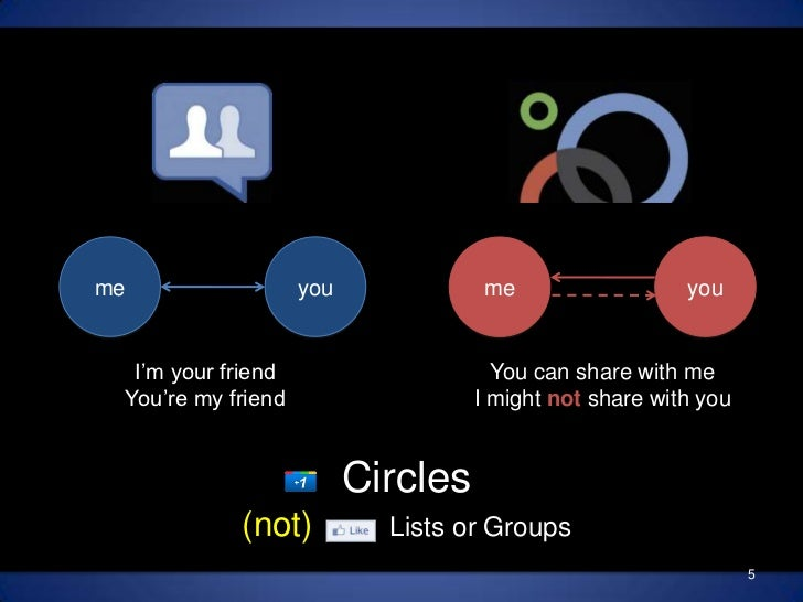 you<br />me<br />me<br />you<br />You can share with me<br />I might not share with you<br />I'm your friend<br />You're m...