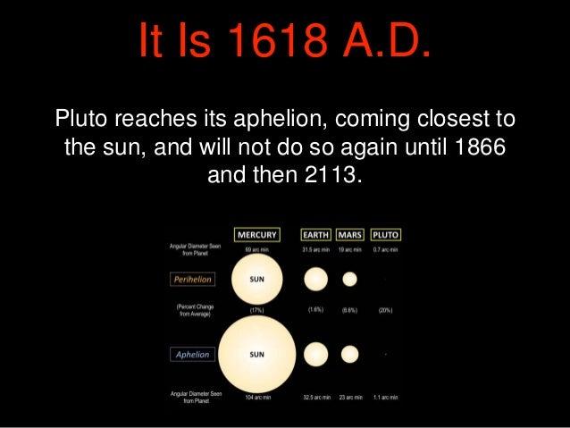 What Happened in 1618? Slide 3