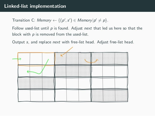 Linked-list implementation Transition C: Memory ← {(p , s ) ∈ Memory|p = p}. Follow used-list until p is found. Adjust nex...