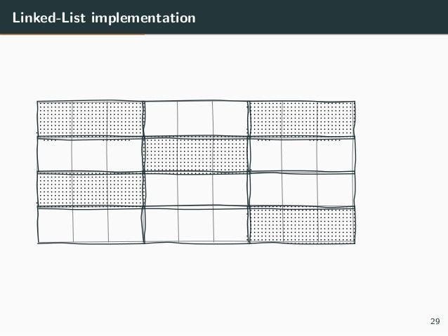 Linked-List implementation 29