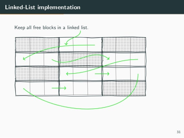 Linked-List implementation Keep all free blocks in a linked list. 31