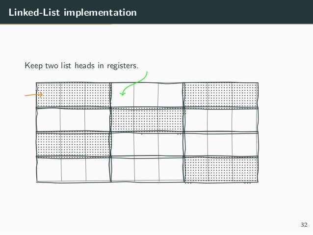 Linked-List implementation Keep two list heads in registers. 32