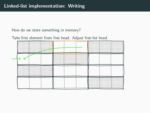 Linked-list implementation: Writing How do we store something in memory? Take first element from free head. Adjust free-lis...