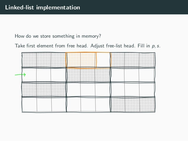 Linked-list implementation How do we store something in memory? Take first element from free head. Adjust free-list head. F...