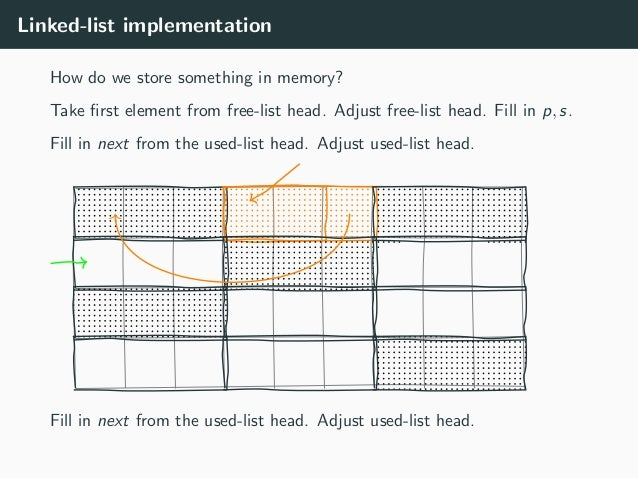 Linked-list implementation How do we store something in memory? Take first element from free-list head. Adjust free-list he...