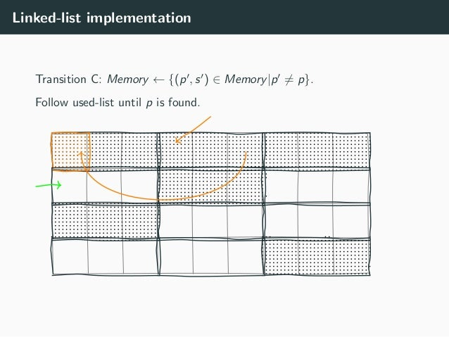 Linked-list implementation Transition C: Memory ← {(p , s ) ∈ Memory|p = p}. Follow used-list until p is found.
