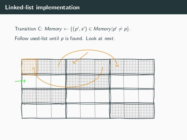 Linked-list implementation Transition C: Memory ← {(p , s ) ∈ Memory|p = p}. Follow used-list until p is found. Look at ne...